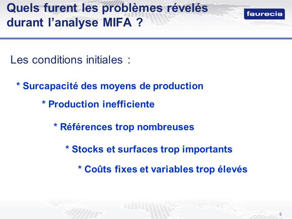 Quels furent les problèmes révelés durant l'analyse MIFA