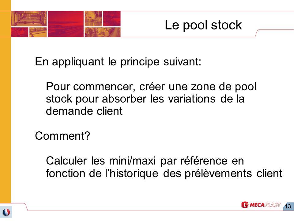 Le pool stock En appliquant le principe suivant:
