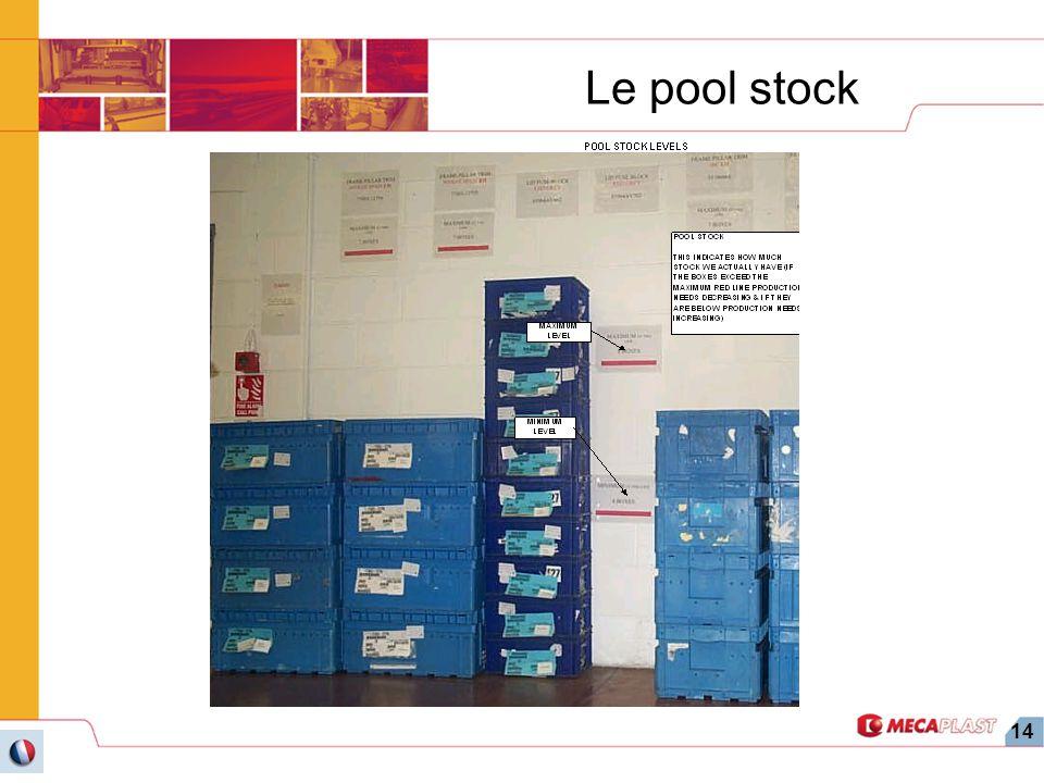 Le pool stock