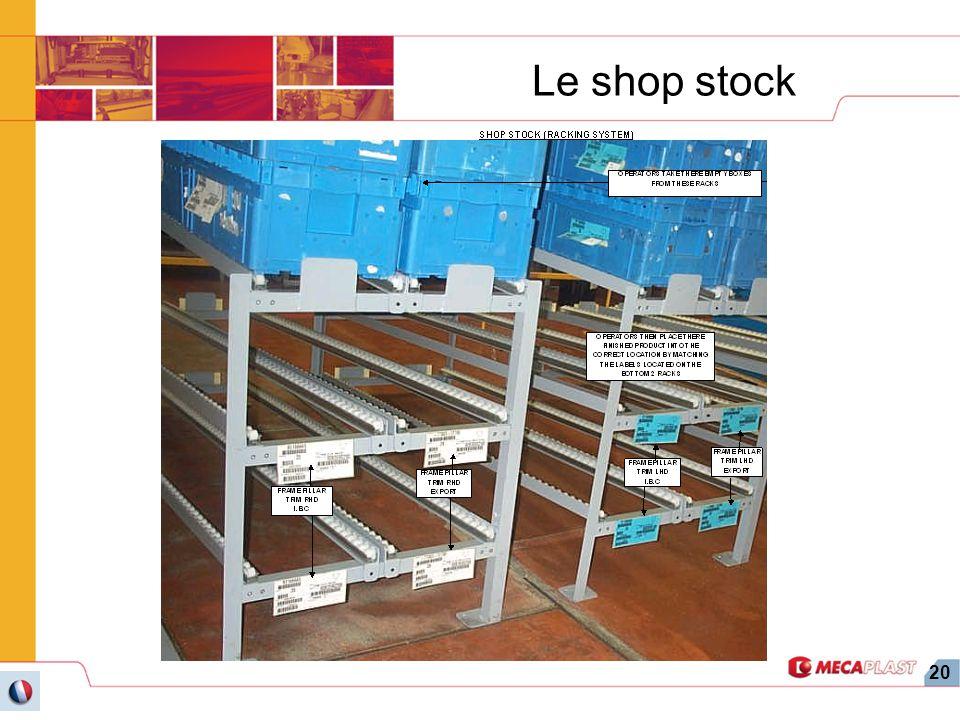 Le shop stock