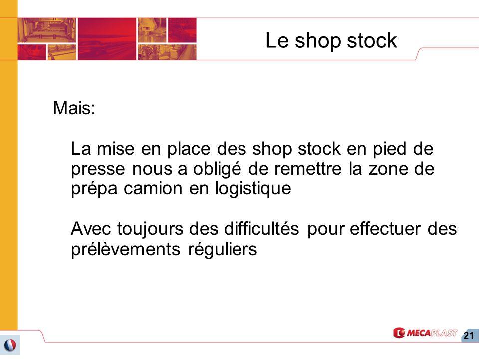 Le shop stock Mais: La mise en place des shop stock en pied de presse nous a obligé de remettre la zone de prépa camion en logistique.