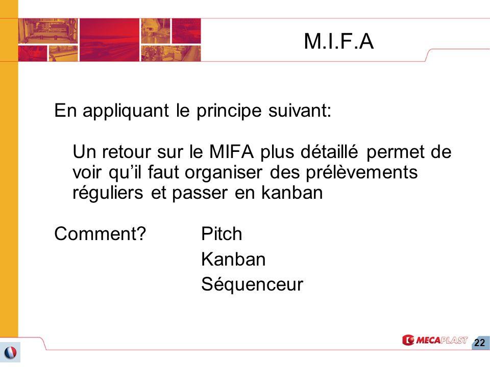 M.I.F.A En appliquant le principe suivant: