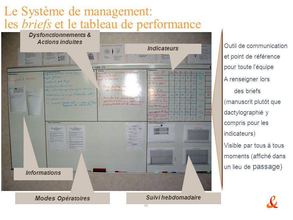 Le Système de management: les briefs et le tableau de performance
