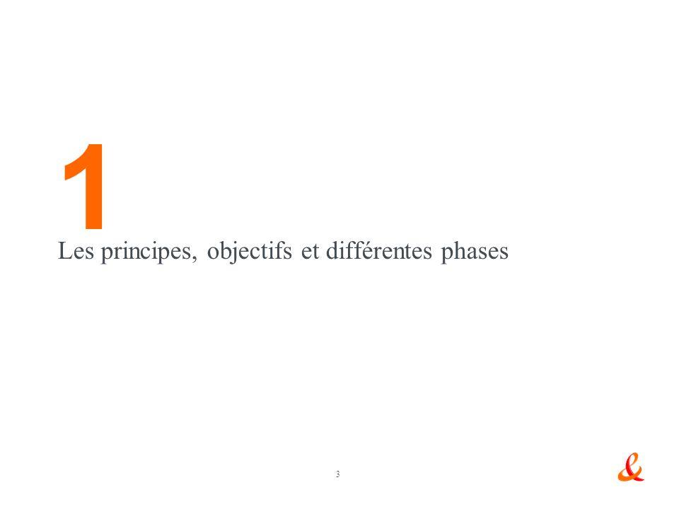 1 Les principes, objectifs et différentes phases