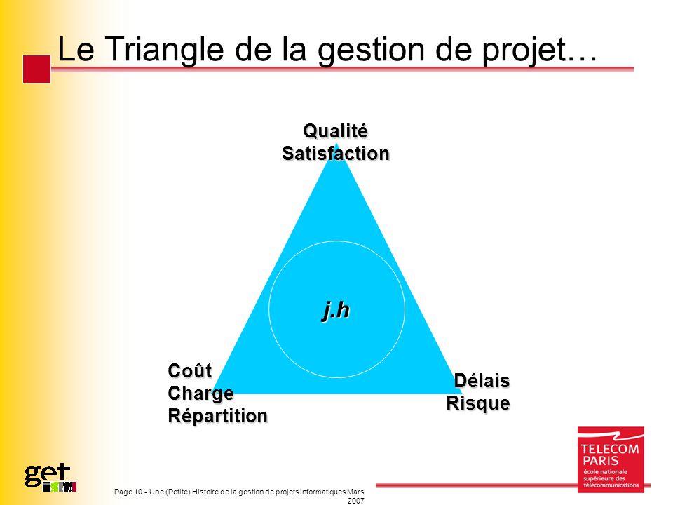 Le Triangle de la gestion de projet…
