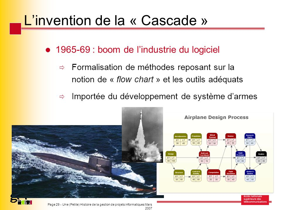 L'invention de la « Cascade »