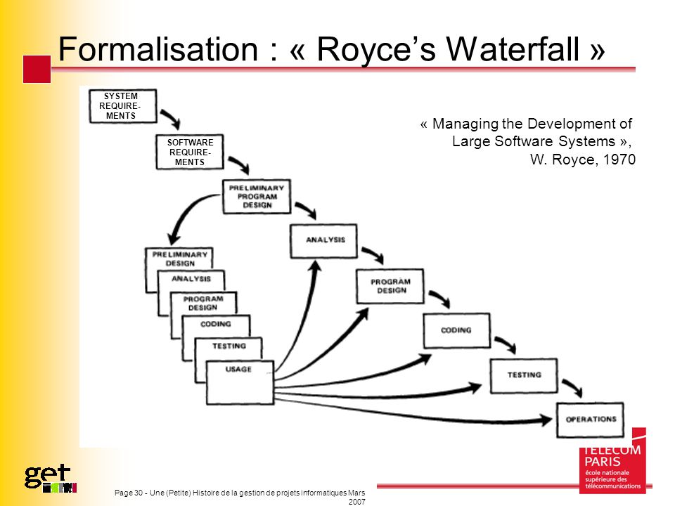 Formalisation : « Royce's Waterfall »