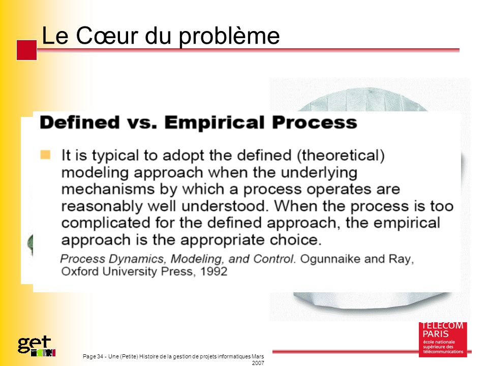 Le Cœur du problème Page 34 - Une (Petite) Histoire de la gestion de projets informatiques Mars 2007.