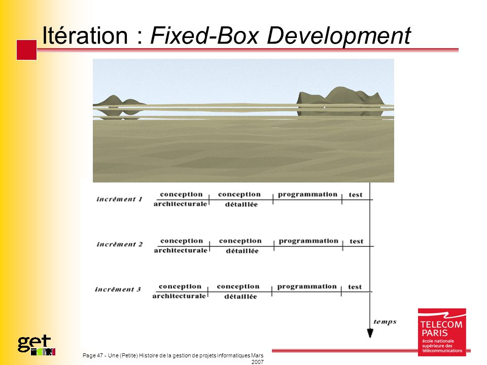 Itération : Fixed-Box Development