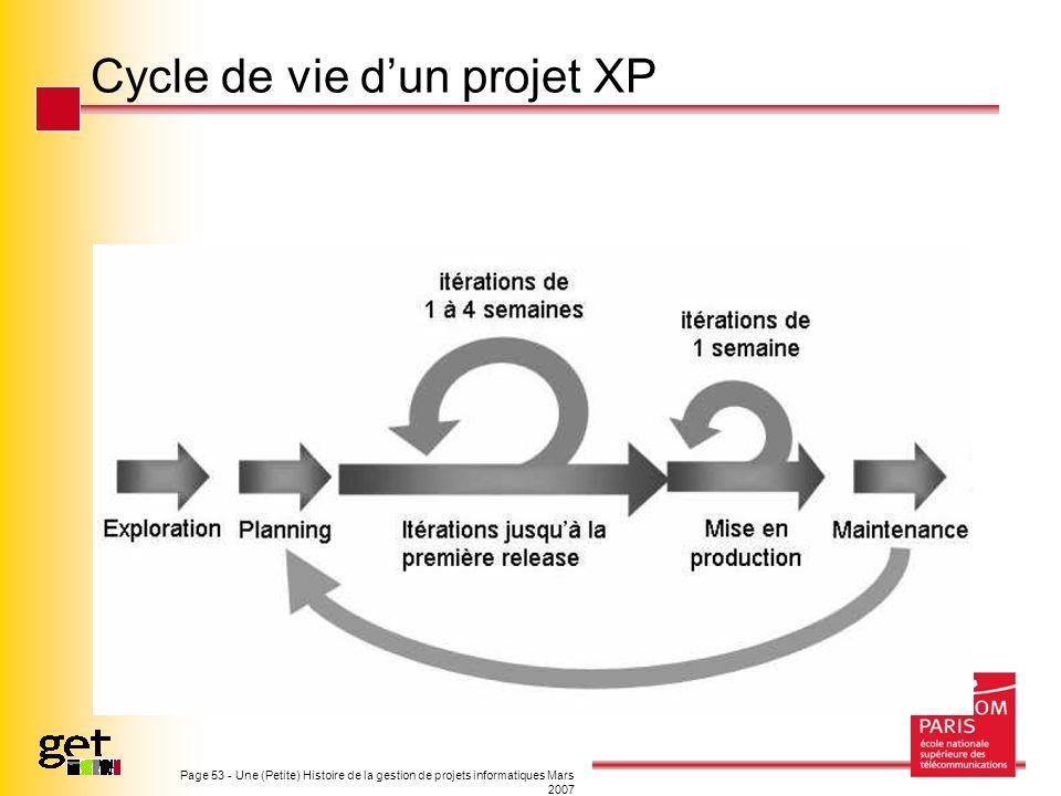 Cycle de vie d'un projet XP