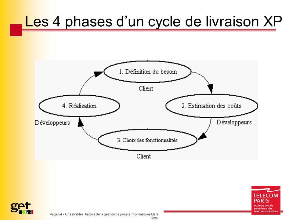 Les 4 phases d'un cycle de livraison XP