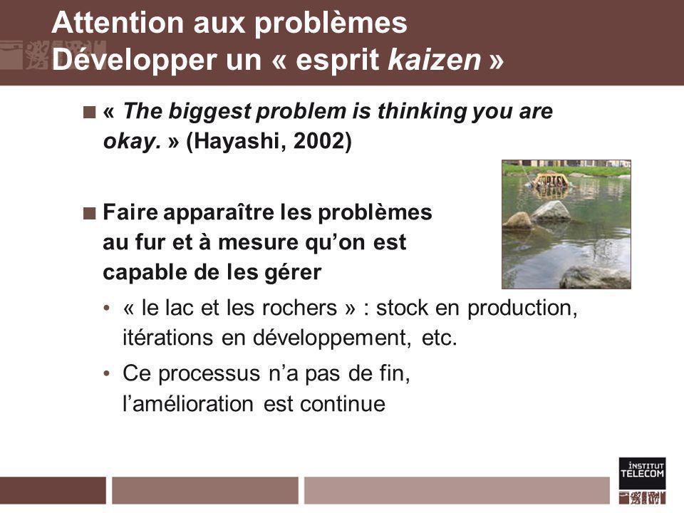Résolution de problèmes Observation, expérimentation, vérification