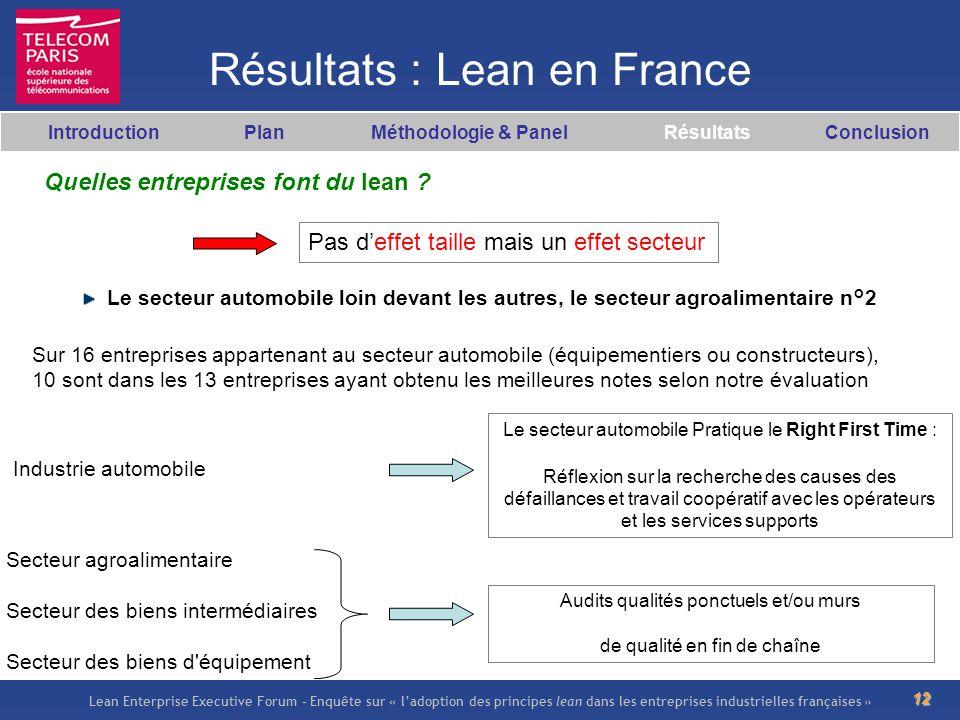 Résultats : Lean en France