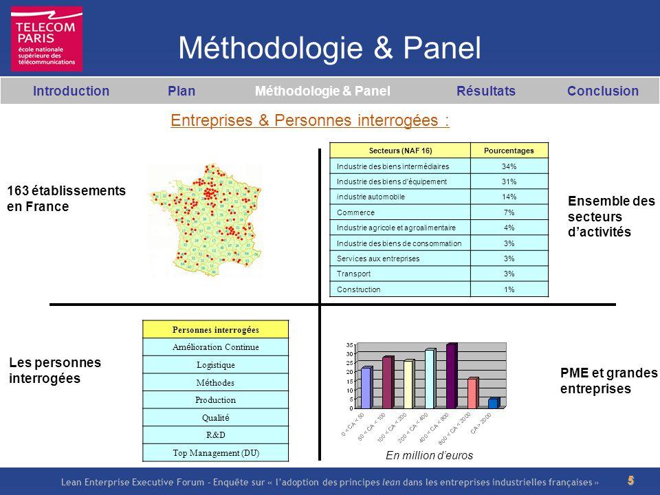Méthodologie & Panel Entreprises & Personnes interrogées :