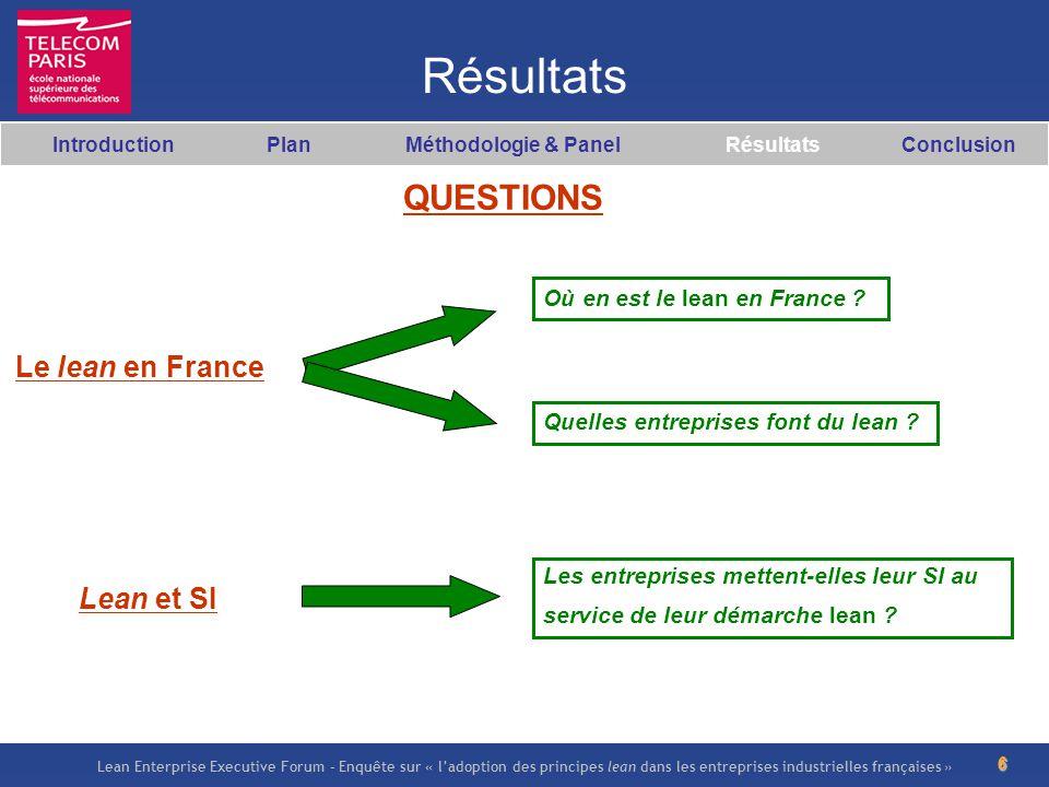 Introduction Plan Méthodologie & Panel Résultats Conclusion