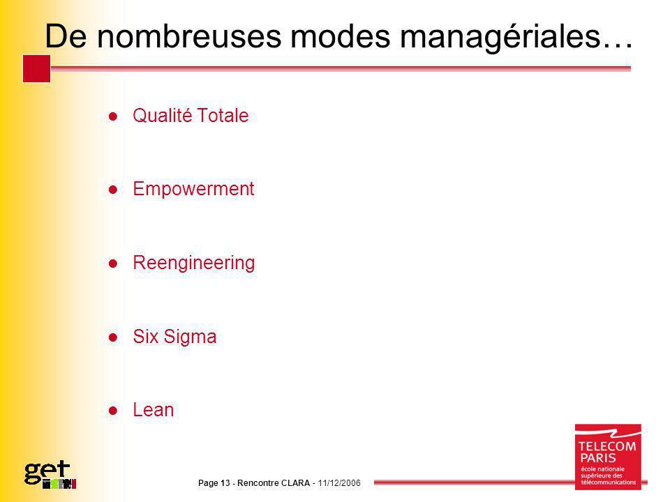 De nombreuses modes managériales…