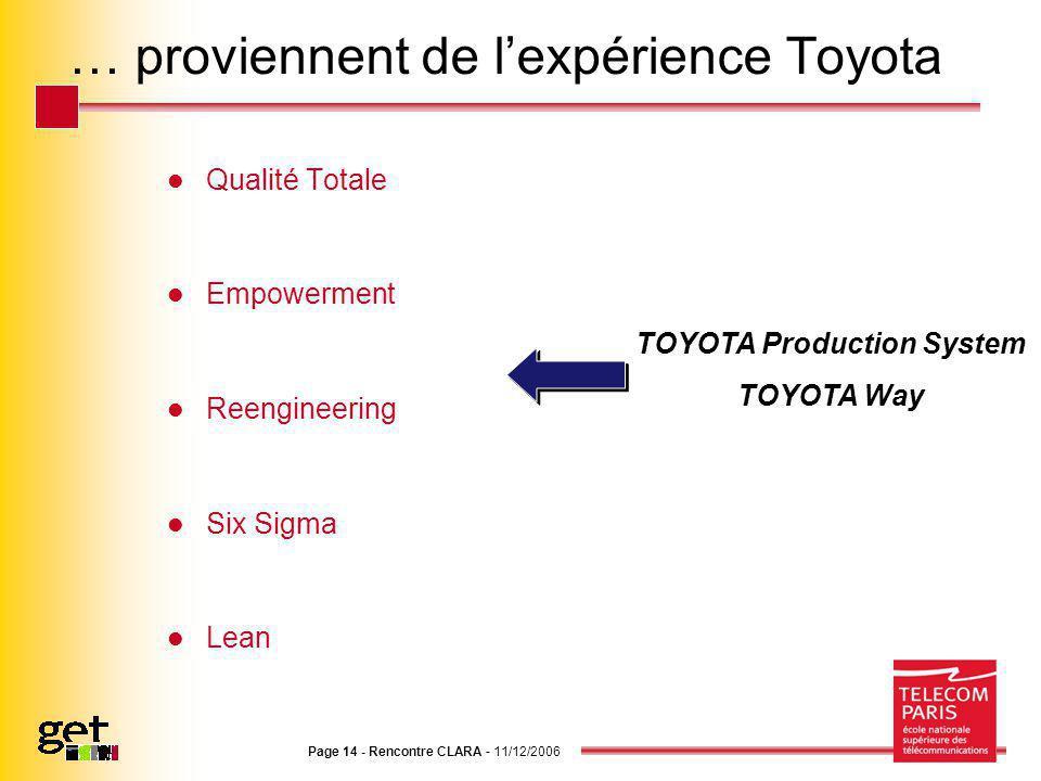 … proviennent de l'expérience Toyota