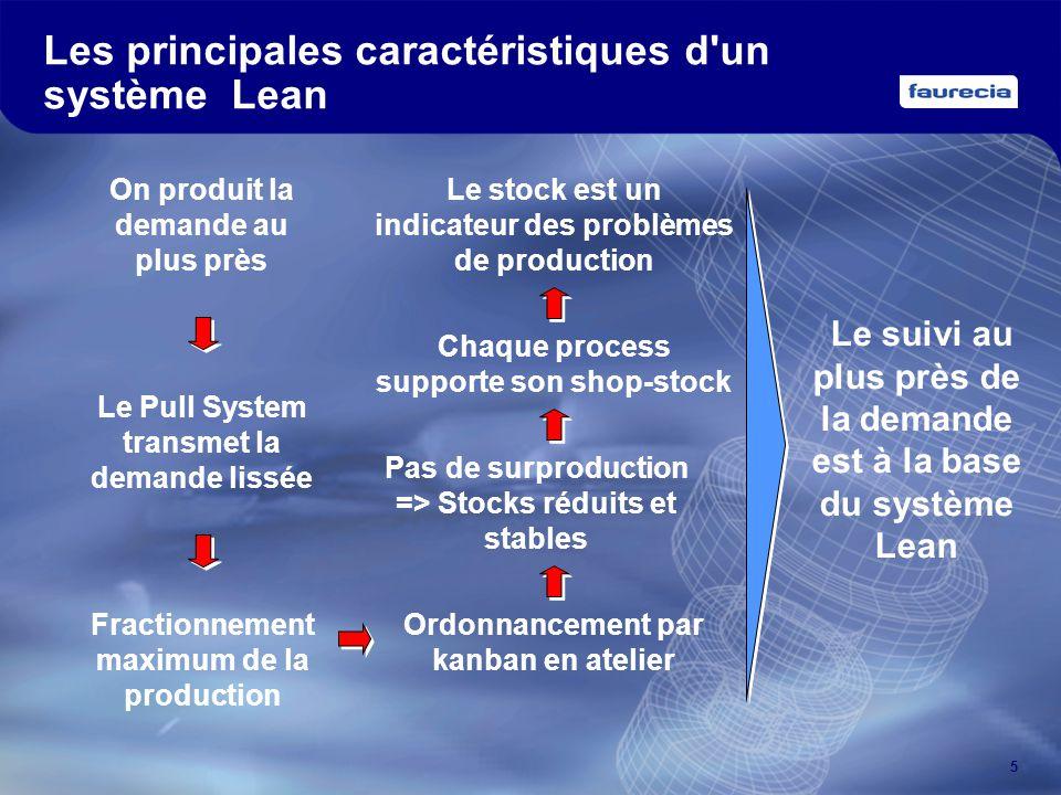 Les principales caractéristiques d un système Lean