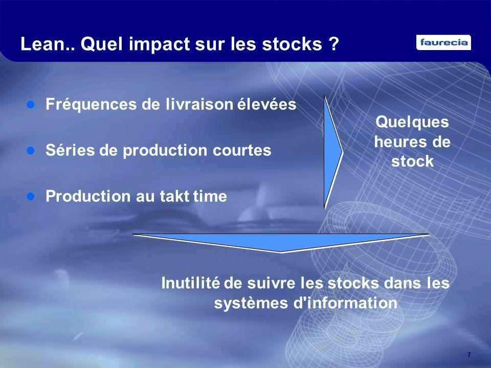 Lean.. Quel impact sur les stocks