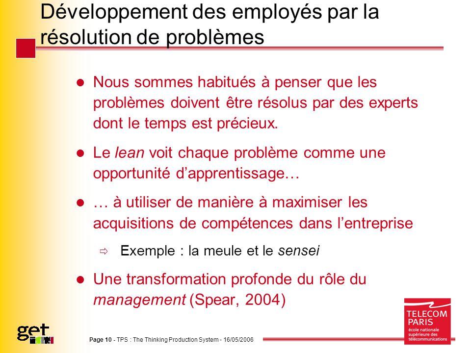 Développement des employés par la résolution de problèmes