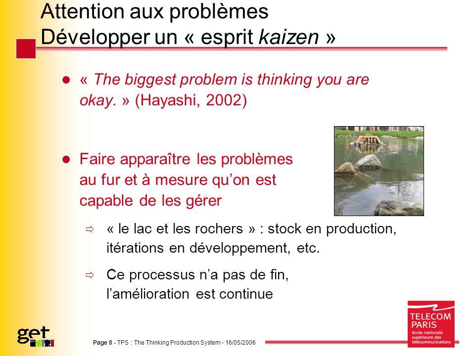 Attention aux problèmes Développer un « esprit kaizen »
