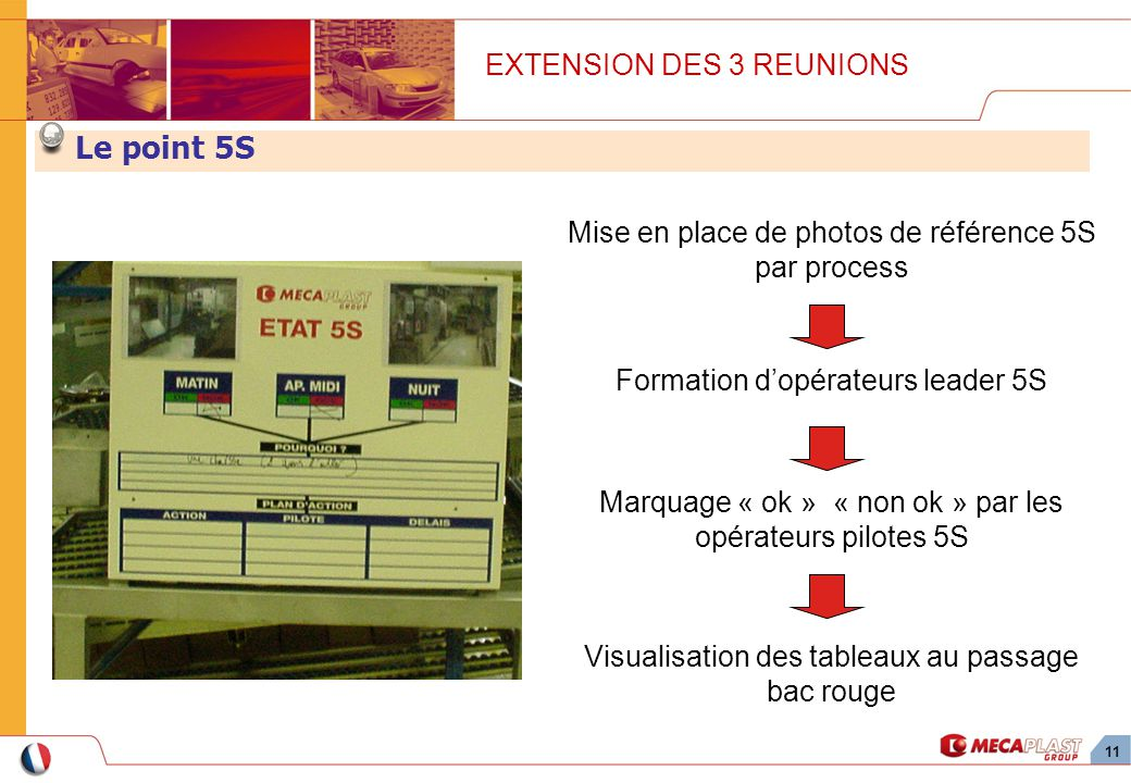 Le point 5S EXTENSION DES 3 REUNIONS