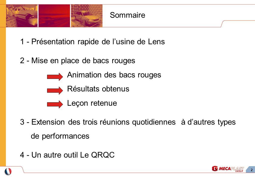 Sommaire 1 - Présentation rapide de l'usine de Lens. 2 - Mise en place de bacs rouges. Animation des bacs rouges.