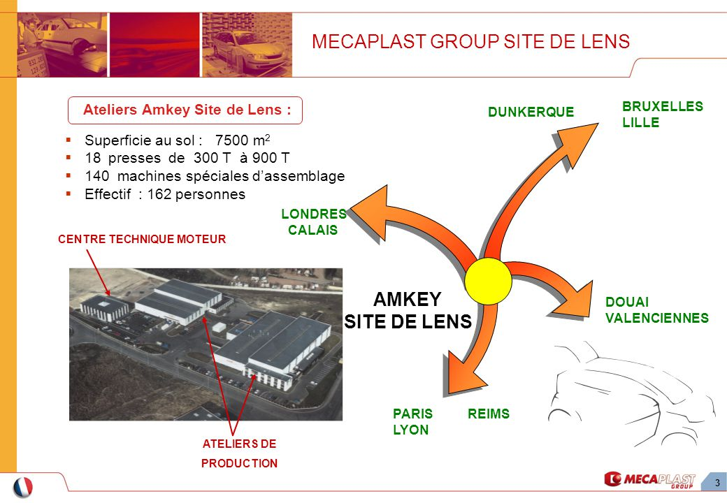 MECAPLAST GROUP SITE DE LENS
