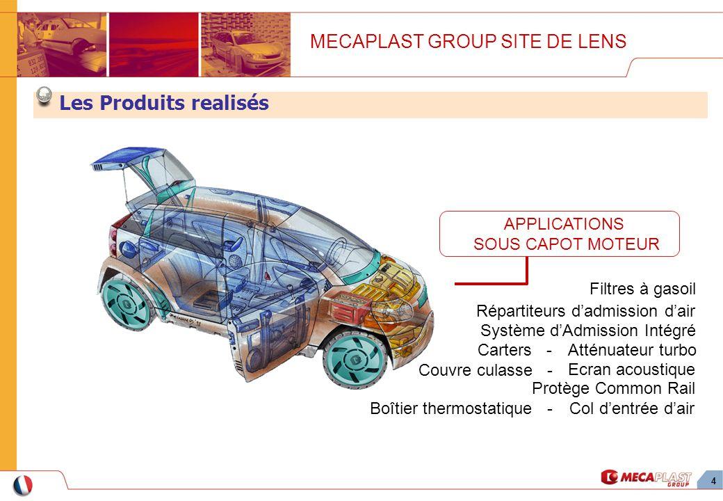 Les Produits realisés MECAPLAST GROUP SITE DE LENS APPLICATIONS
