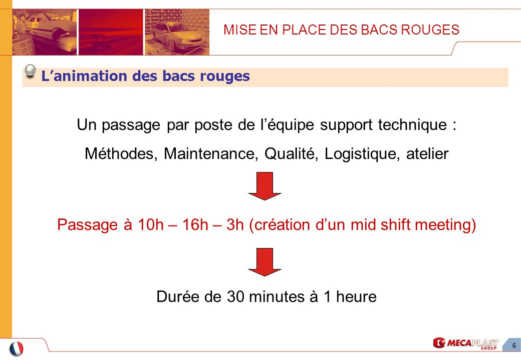 Un passage par poste de l'équipe support technique :