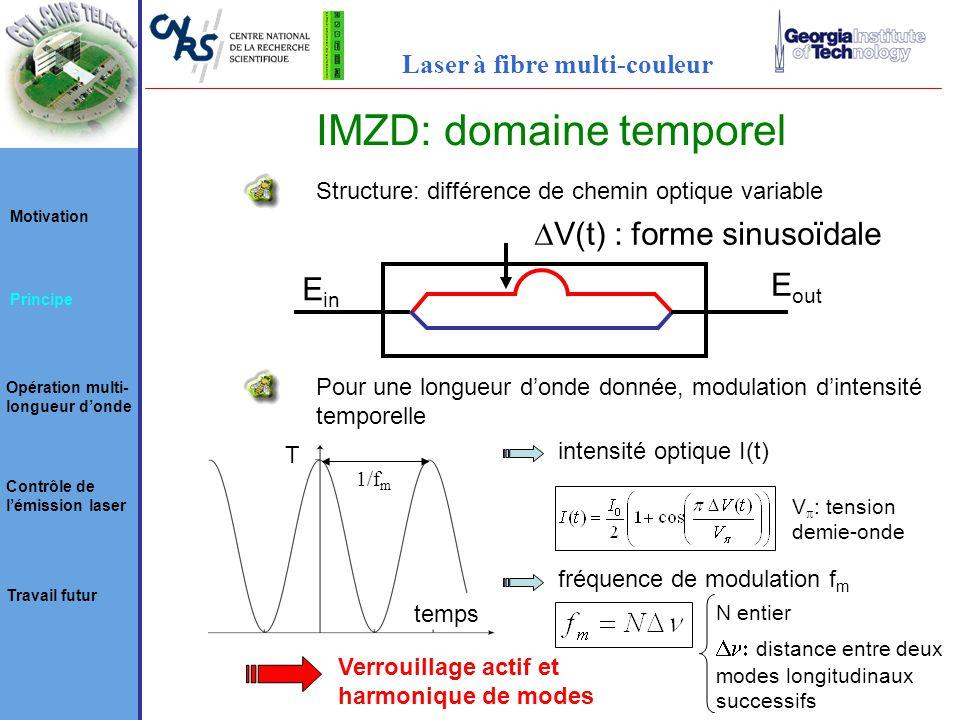 IMZD: domaine temporel