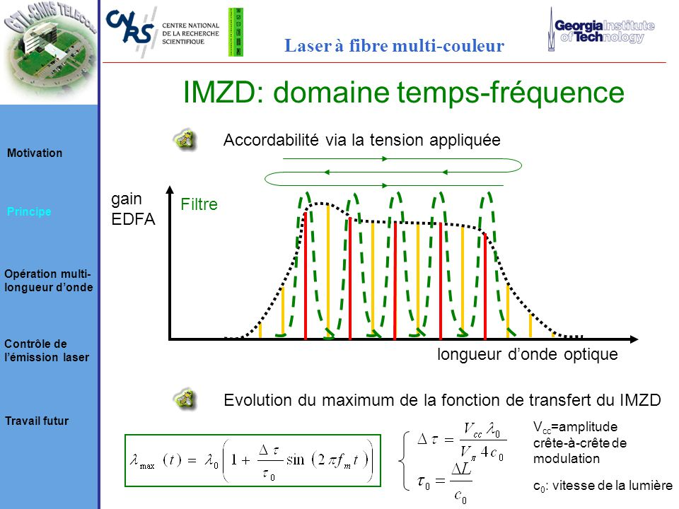 IMZD: domaine temps-fréquence