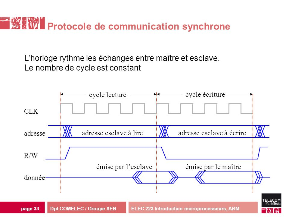 Protocole de communication synchrone