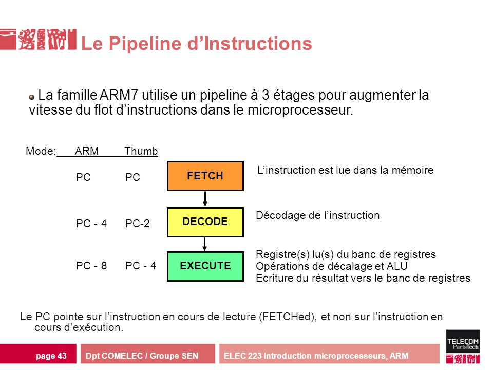 Le Pipeline d'Instructions