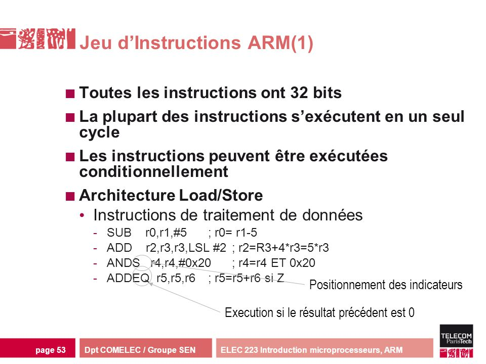 Jeu d'Instructions ARM(1)
