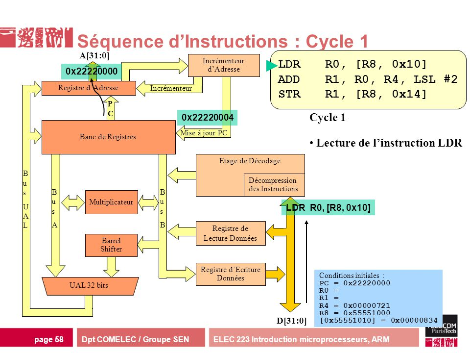 Séquence d'Instructions : Cycle 1