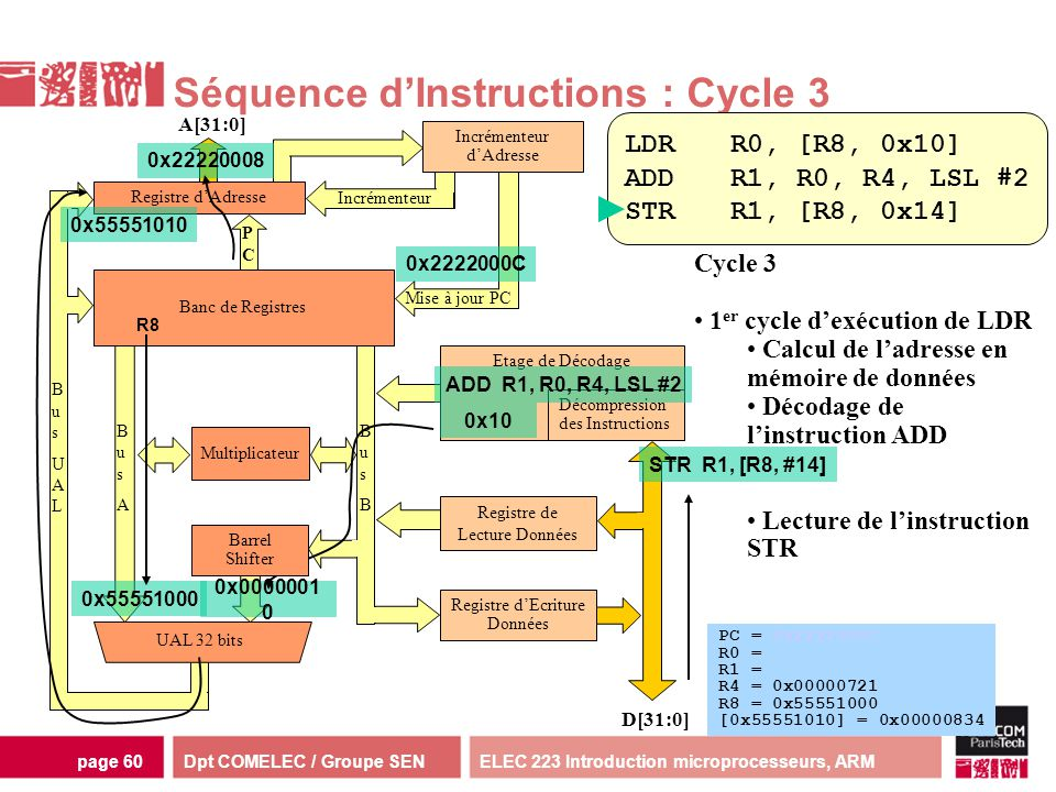 Séquence d'Instructions : Cycle 3