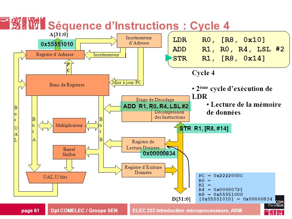 Séquence d'Instructions : Cycle 4
