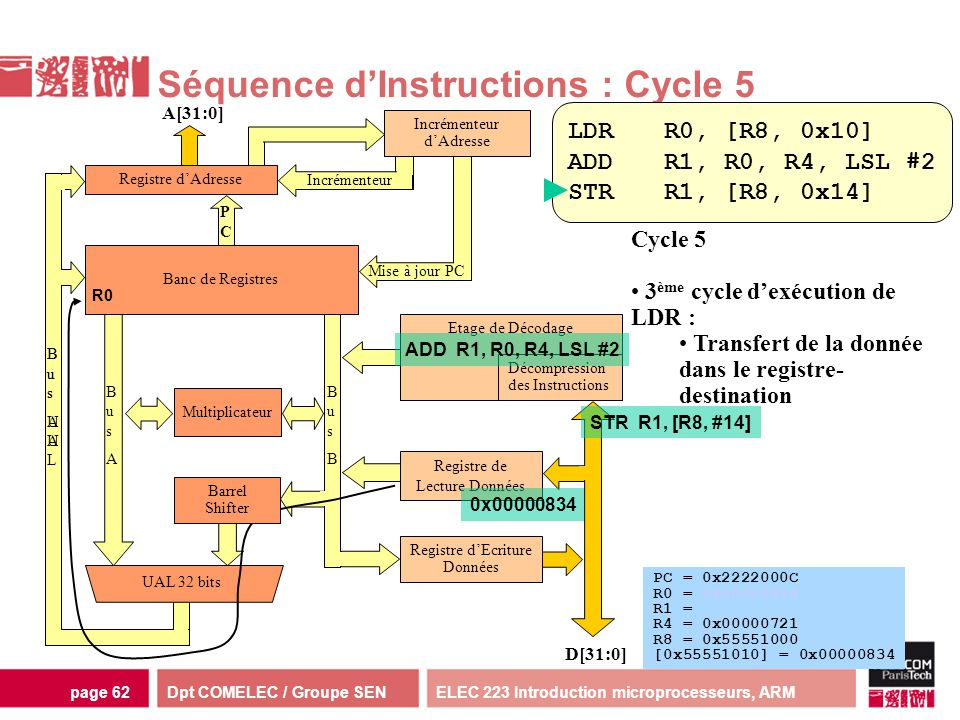 Séquence d'Instructions : Cycle 5