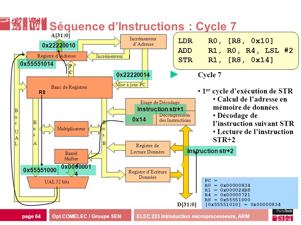 Séquence d'Instructions : Cycle 7