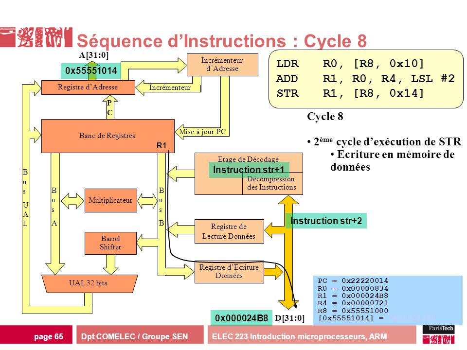 Séquence d'Instructions : Cycle 8