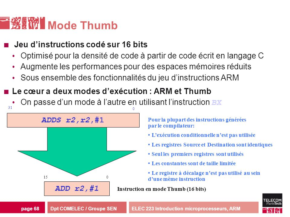 Mode Thumb Jeu d'instructions codé sur 16 bits