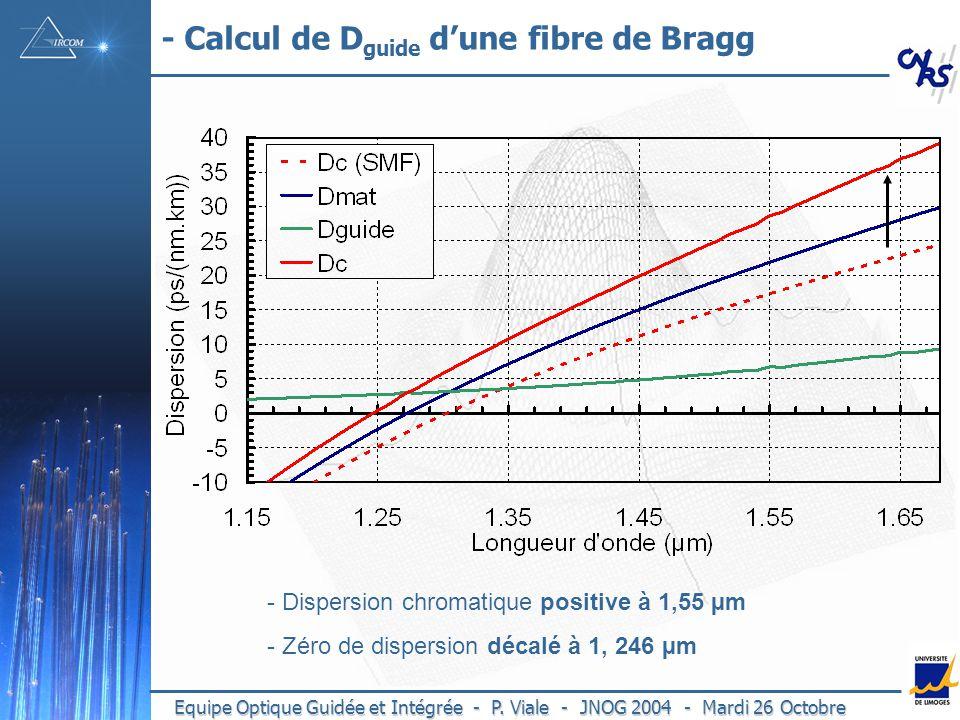 - Calcul de Dguide d'une fibre de Bragg