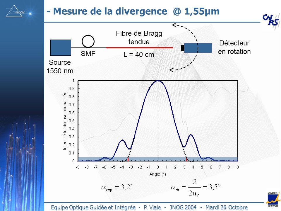 - Mesure de la divergence @ 1,55µm