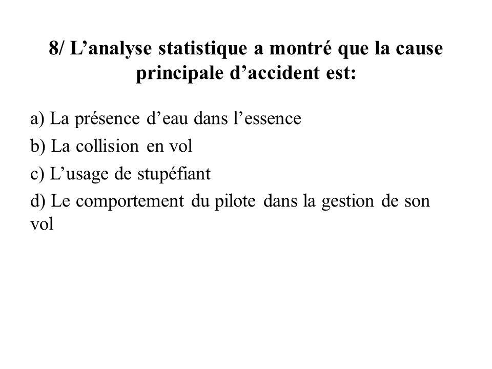 8/ L'analyse statistique a montré que la cause principale d'accident est: