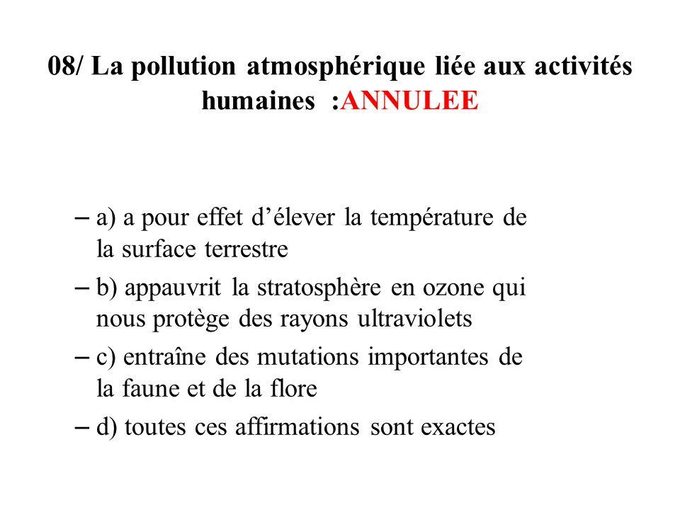 08/ La pollution atmosphérique liée aux activités humaines :ANNULEE