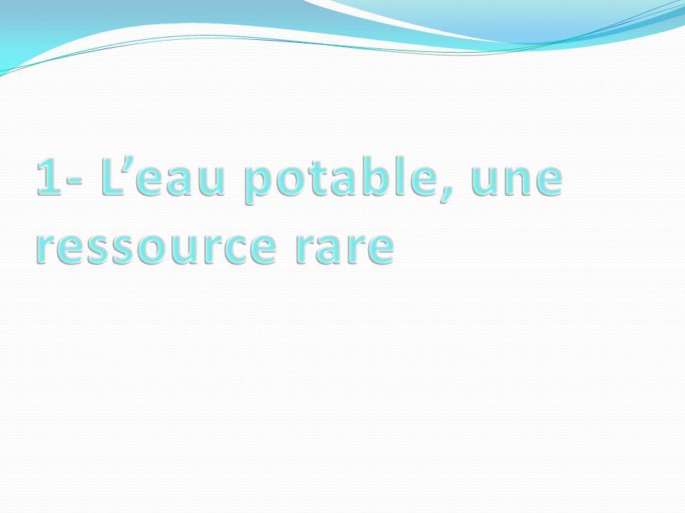 1- L'eau potable, une ressource rare