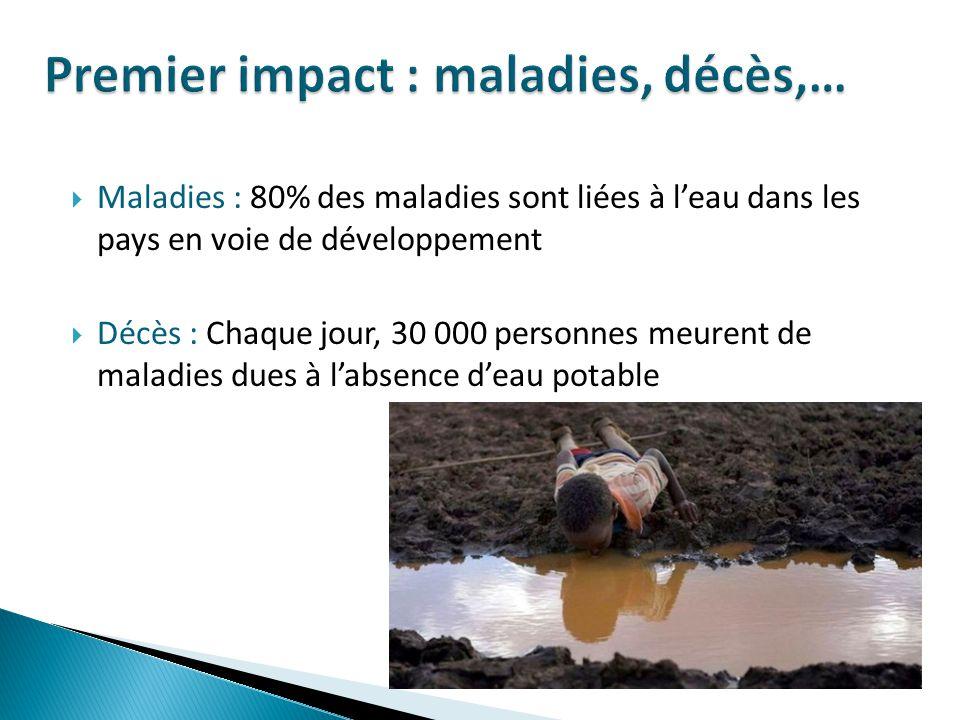 Premier impact : maladies, décès,…