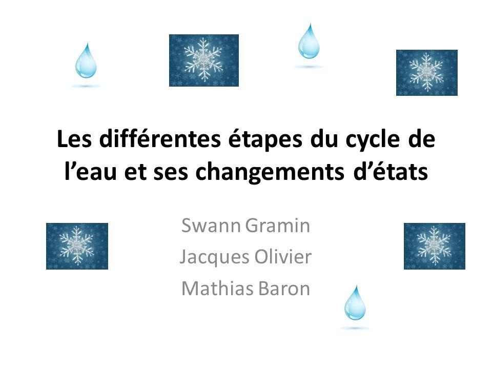 Les différentes étapes du cycle de l'eau et ses changements d'états