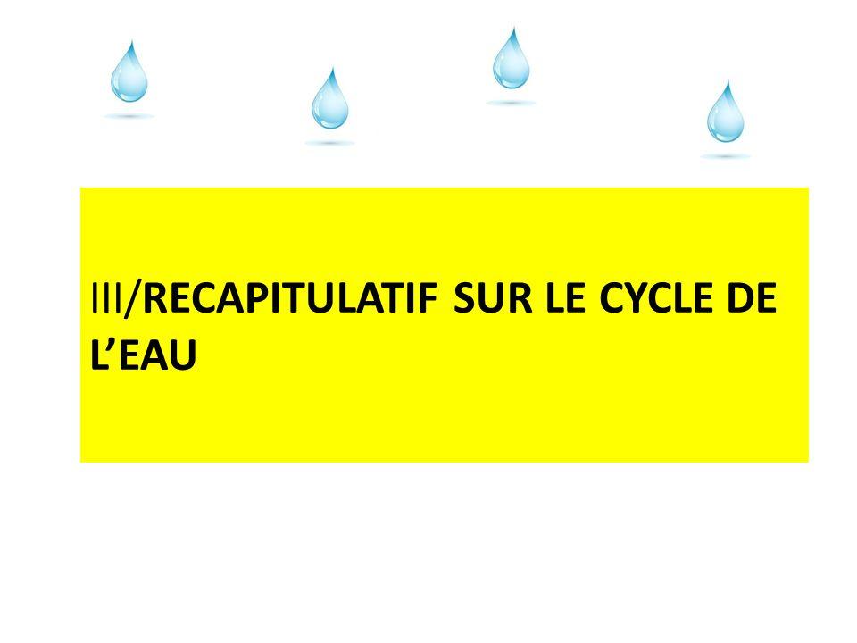 III/RECAPITULATIF SUR LE CYCLE DE L'EAU